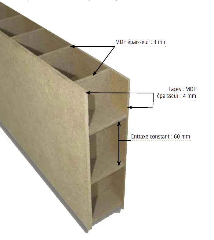 MDF GreenPanel® MEDILAND